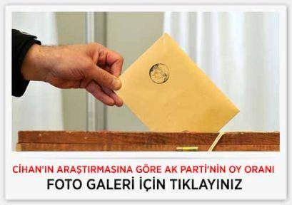Cihan'ın Seçim Araştırmasına Göre AK Parti'nin Oy Oranı Yüzde 37,9
